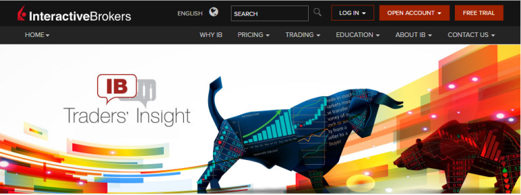 Interactive brokers Traders insight