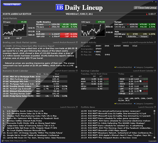 Interactive brokers Daily lineup