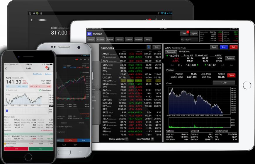 Interactive Broker mobile
