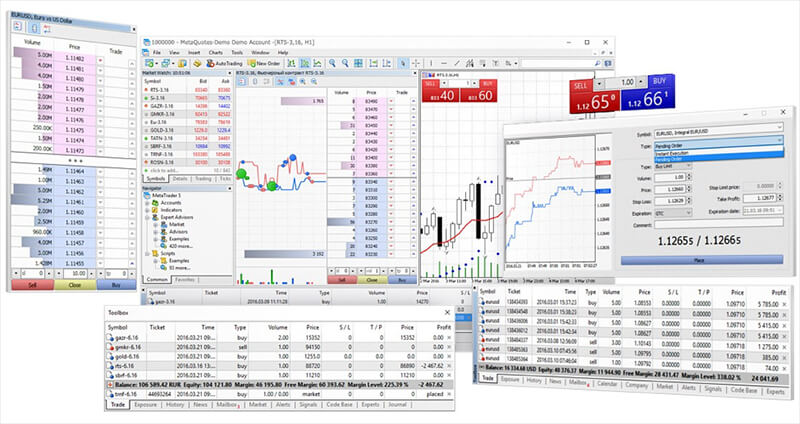 MetaTrader 5 Capable Trading System