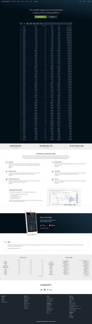 Bitfinex Screenshot