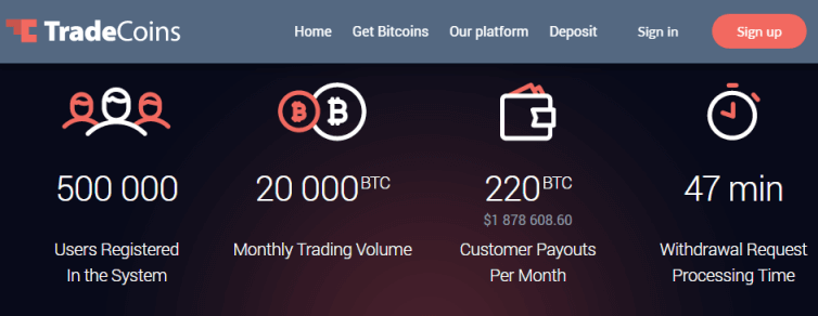 TradeCoins Features