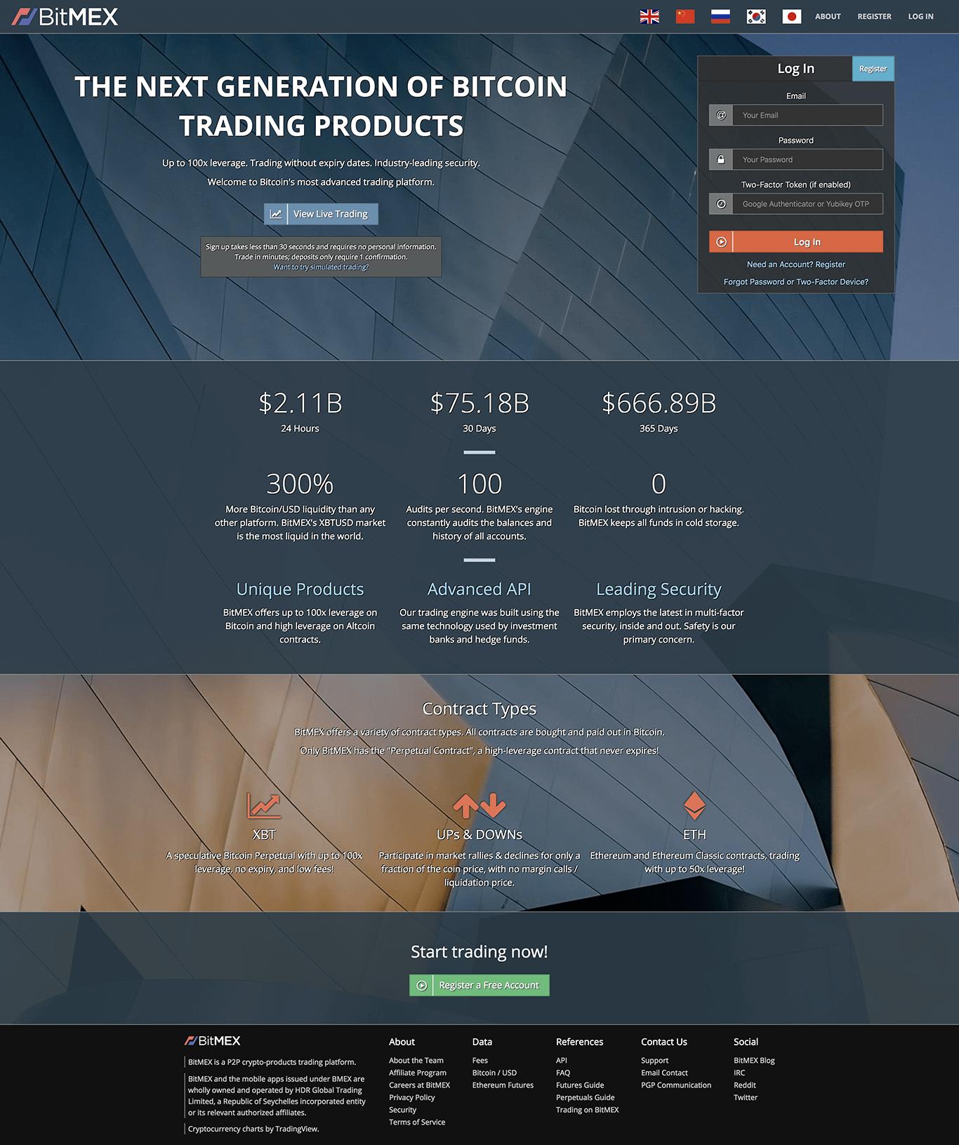 BitMex Review & Ratings - Exchange Broker - InvestingOnline com
